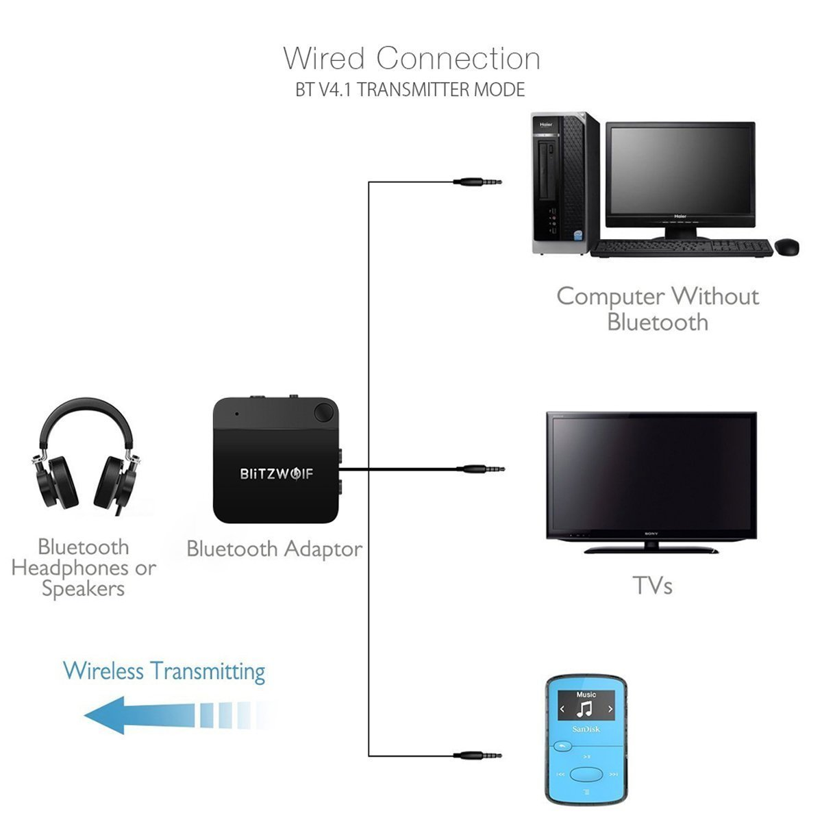 Blitzwolf BW-BR2 Bluetooth reveiver and transmitter